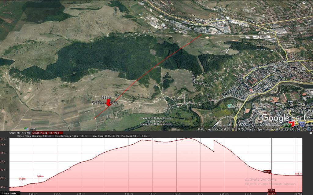 Profil teren Baciu - Floresti